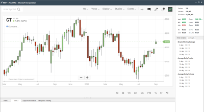 HTML Charts in Swing app via JXBrowser